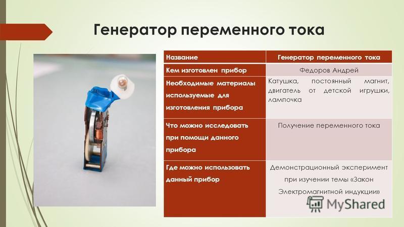 Генератор переменного тока Название Генератор переменного тока Кем изготовлен прибор Федоров Андрей Необходимые материалы используемые для изготовления прибора Катушка, постоянный магнит, двигатель от детской игрушки, лампочка Что можно исследовать п