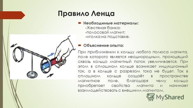 Правило Ленца Необходимые материалы: -Жестяная банка; -полосовой магнит; -иголка на подставке. Объяснение опыта: При приближении к кольцу любого полюса магнита, поле которого является неоднородным, проходящий сквозь кольцо магнитный поток увеличивает