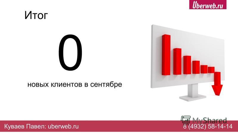 Итог новых клиентов в сентябре Куваев Павел: uberweb.ru8 (4932) 58-14-14 0