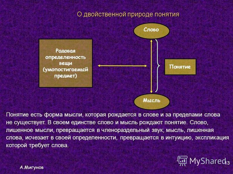 А.Мигунов 13 О двойственной природе понятия Понятие есть форма мысли, которая рождается в слове и за пределами слова не существует. В своем единстве слово и мысль рождают понятие. Слово, лишенное мысли, превращается в членораздельный звук; мысль, лиш