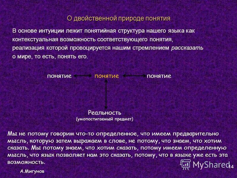 А.Мигунов 14 понятие Реальность (умопостигаемый предмет) В основе интуиции лежит понятийная структура нашего языка как контекстуальная возможность соответствующего понятия, реализация которой провоцируется нашим стремлением рассказать о мире, то есть