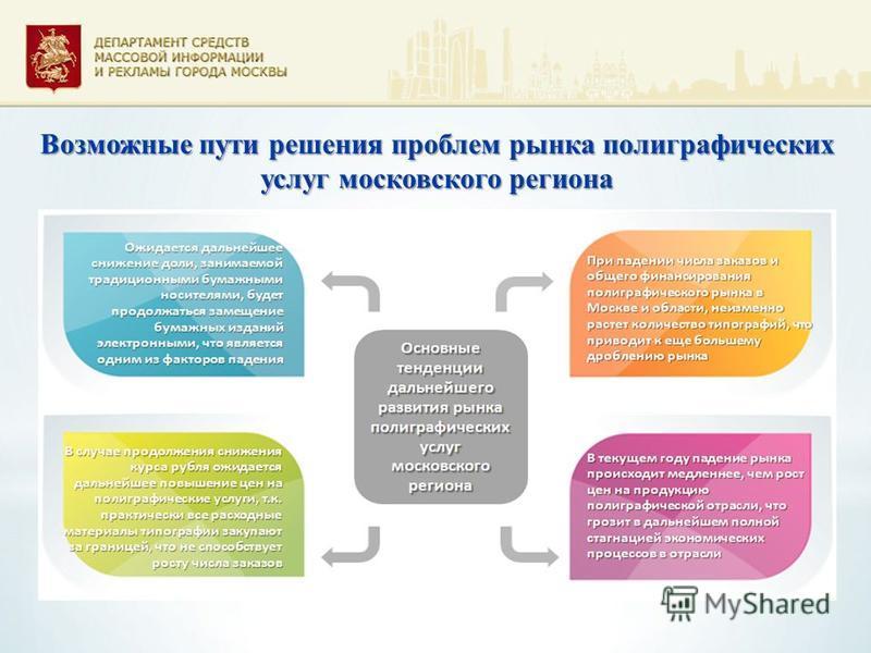 Возможные пути решения проблем рынка полиграфических услуг московского региона