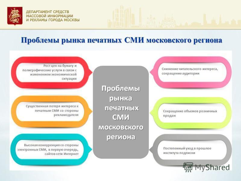 Проблемы рынка печатных СМИ московского региона