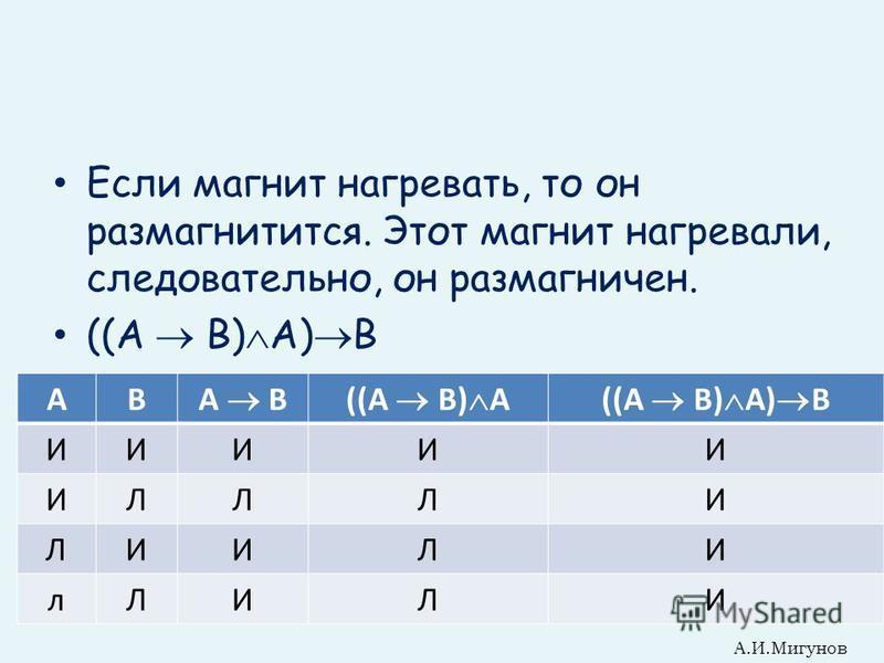 Если магнит нагревать, то он размагнитится. Этот магнит нагревали, следовательно, он размагничен. ((A B) A) B АВ A B((A B) A((A B) A) B ИИИИИ ИЛЛЛИ ЛИИЛИ лЛИЛИ А.И.Мигунов