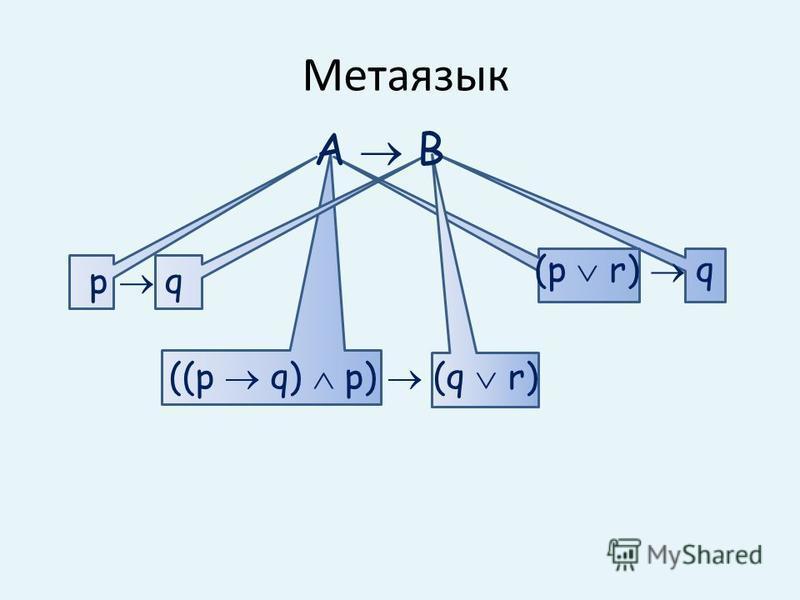 A B p q (p r) q ((p q) p) (q r) Метаязык