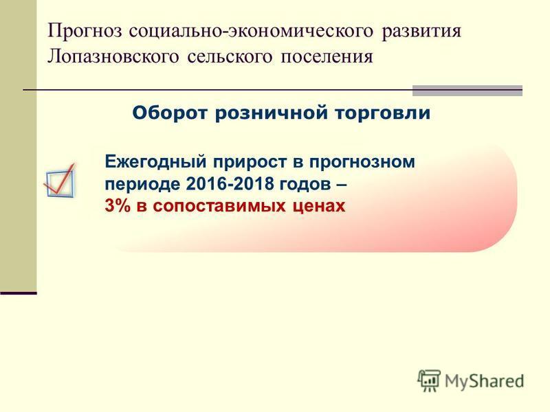 Оборот розничной торговли Прогноз социально-экономического развития Лопазновского сельского поселения Ежегодный прирост в прогнозном периоде 2016-2018 годов – 3% в сопоставимых ценах