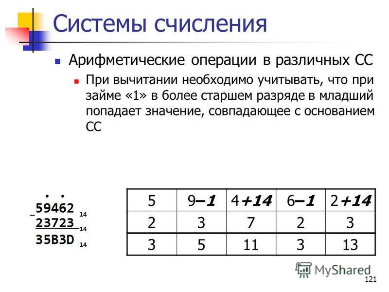 121 Системы счисления Арифметические операции в различных СС При вычитании необходимо учитывать, что при займе «1» в более старшем разряде в младший попадает значение, совпадающее с основанием СС 59–19–14+146–16–12+14 23723 3511313