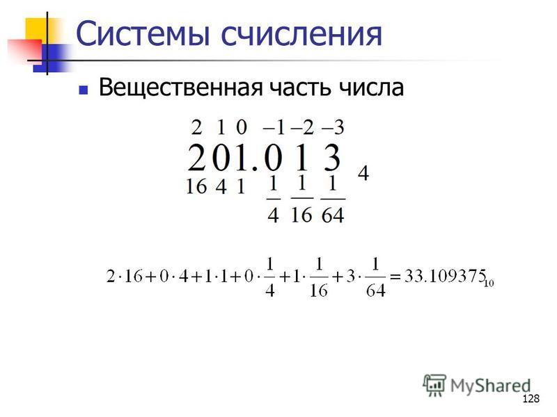 128 Системы счисления Вещественная часть числа