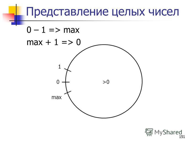 151 Представление целых чисел 0 – 1 => max max + 1 => 0 1 0 >0 max
