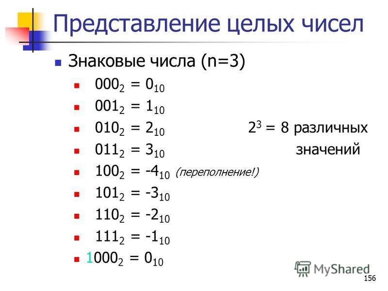 156 Представление целых чисел Знаковые числа (n=3) 000 2 = 0 10 001 2 = 1 10 010 2 = 2 10 2 3 = 8 различных 011 2 = 3 10 значений 100 2 = -4 10 (переполнение!) 101 2 = -3 10 110 2 = -2 10 111 2 = -1 10 1000 2 = 0 10