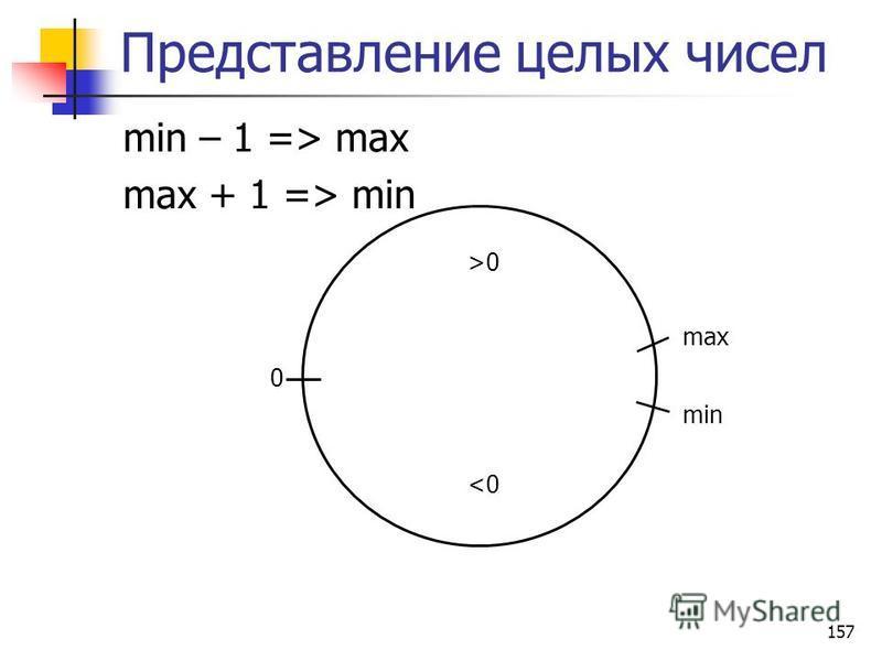157 Представление целых чисел min – 1 => max max + 1 => min >0 max 0 min <0