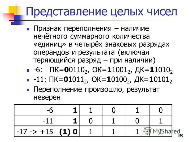 159 Представление целых чисел Признак переполнения – наличие нечётного суммарного количества «единиц» в четырёх знаковых разрядах операндов и результата (включая теряющийся разряд – при наличии) -6: ПК=00110 2, ОК=11001 2, ДК=11010 2 -11: ПК=01011 2,