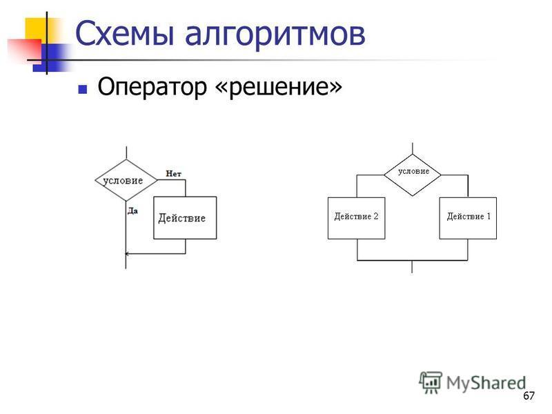 67 Схемы алгоритмов Оператор «решение»
