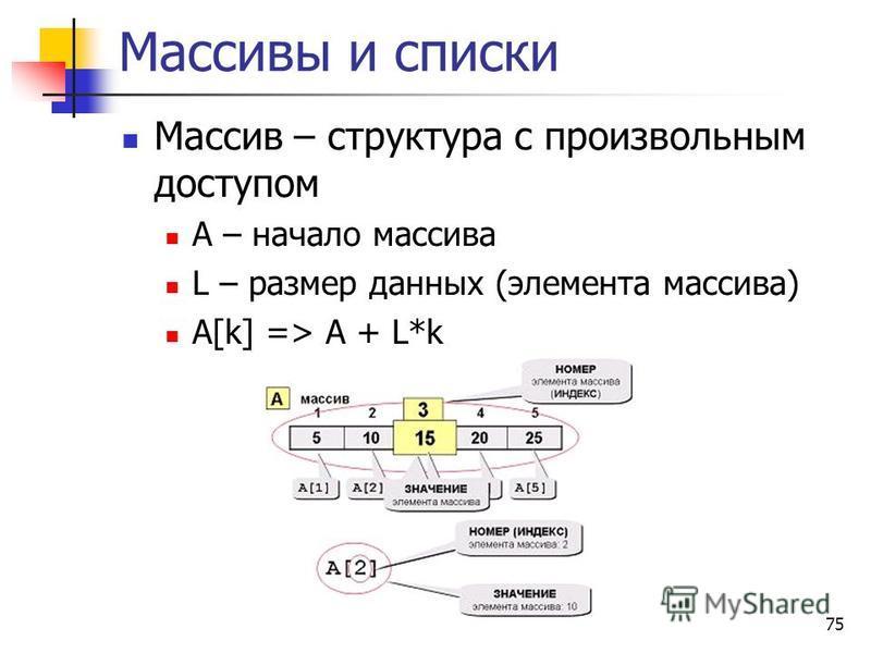 75 Массивы и списки Массив – структура с произвольным доступом А – начало массива L – размер данных (элемента массива) A[k] => A + L*k