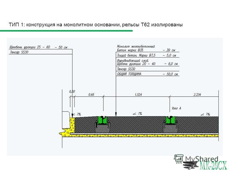 ТИП 1: конструкция на монолитном основании, рельсы Т62 изолированы