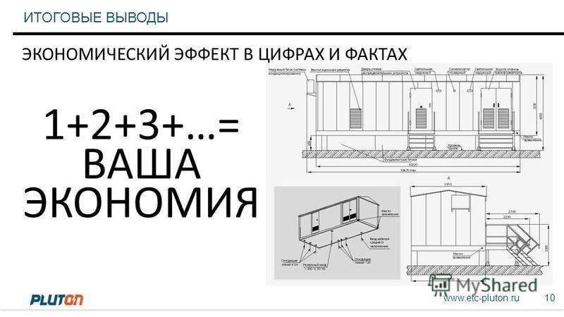 www.etc-pluton.ru 10 ИТОГОВЫЕ ВЫВОДЫ ЭКОНОМИЧЕСКИЙ ЭФФЕКТ В ЦИФРАХ И ФАКТАХ 1+2+3+…= ВАША ЭКОНОМИЯ