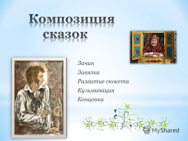 Зачин Завязка Развитие сюжета Кульминация Концовка