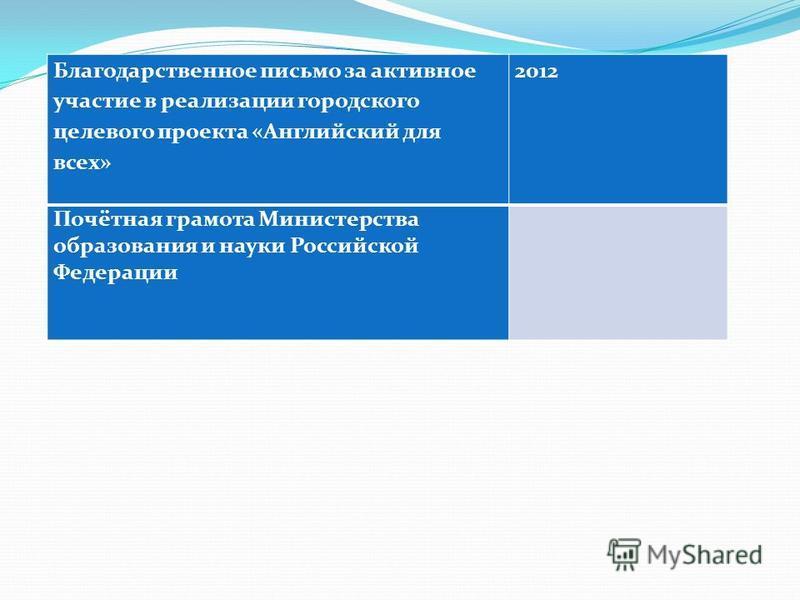 Благодарственное письмо за активное участие в реализации городского целевого проекта «Английский для всех» 2012 Почётная грамота Министерства образования и науки Российской Федерации