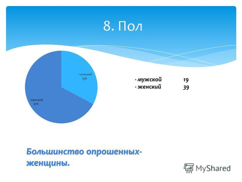 8. Пол - мужской 19 - женский 39 Большинство опрошенных- женщины.