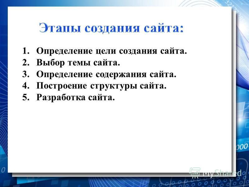 1. Определение цели создания сайта. 2. Выбор темы сайта. 3. Определение содержания сайта. 4. Построение структуры сайта. 5. Разработка сайта.