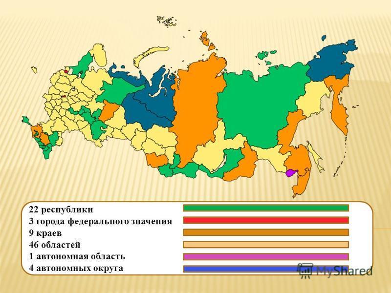 22 республики 3 города федерального значения 9 краев 46 областей 1 автономная область 4 автономных округа