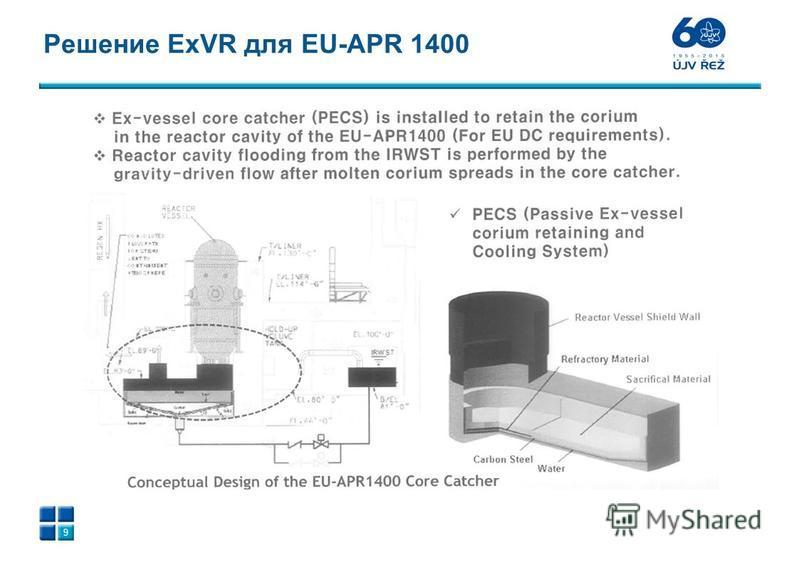 Решение ExVR для EU-APR 1400 9