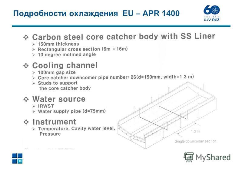 Подробности охлаждения EU – APR 1400 10
