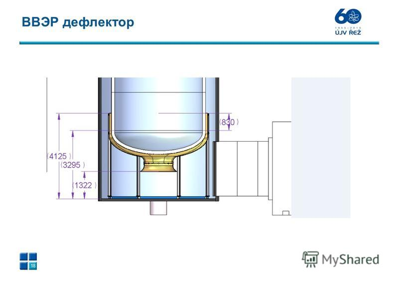 ВВЭР дефлектор 18