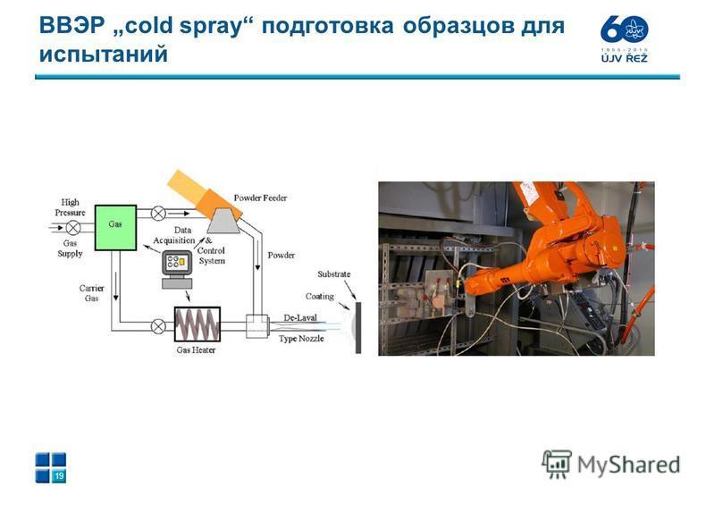 ВВЭР cold spray подготовка образцов для испытаний 19