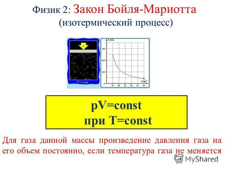 Физик 2: Закон Бойля-Мариотта (изотермический процесс) Для газа данной массы произведение давления газа на его объем постоянно, если температура газа не меняется pV=const при T=const