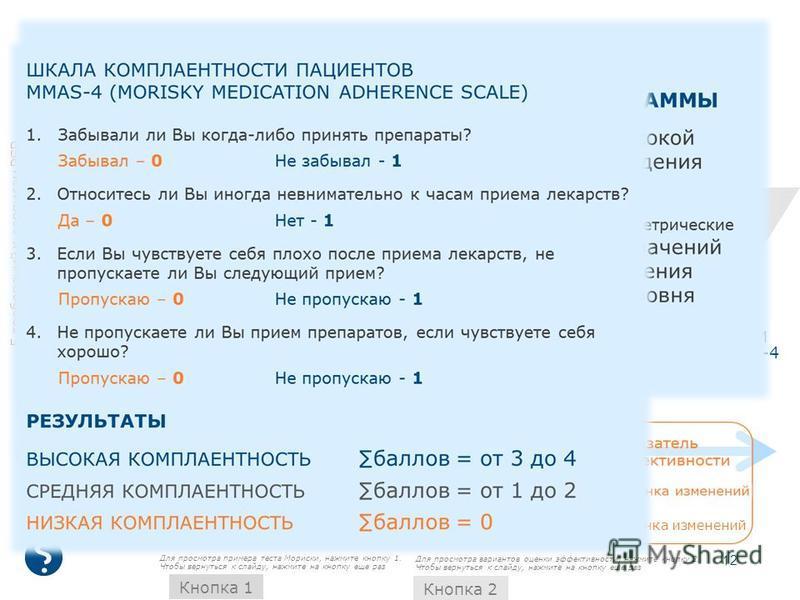 ТЕСТ КОМПЛАЕНТНОСТИ ПАЦИЕНТОВ MMAS-4 (тест Мориски) ИЗМЕРЕНИЕ Требования к сервисам и эффективность PSP модели 12 1 1 Сделать режим терапии понятным и простым для пациента 2 2 Расширить представления о заболевании и терапии 3 3 Скорректировать убежде