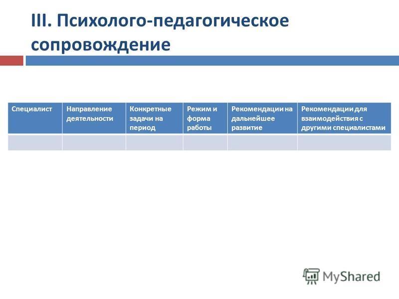 Специалист Направление деятельности Конкретные задачи на период Режим и форма работы Рекомендации на дальнейшее развитие Рекомендации для взаимодействия с другими специалистами III. Психолого-педагогическое сопровождение