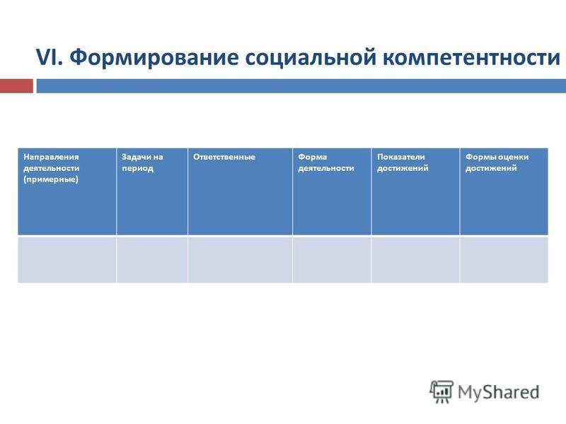 Направления деятельности (примерные) Задачи на период Ответственные Форма деятельности Показатели достижений Формы оценки достижений VI. Формирование социальной компетентности