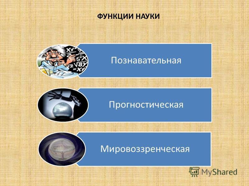 ФУНКЦИИ НАУКИ Познавательная Прогностическая Мировоззренческая