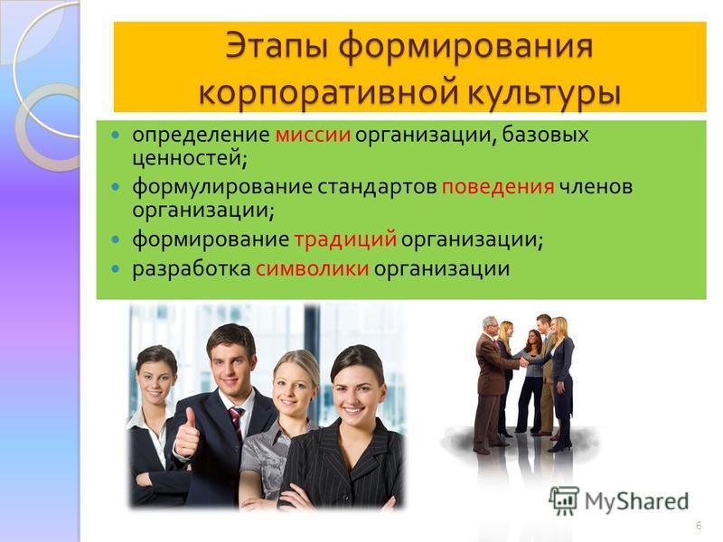 Этапы формирования корпоративной культуры определение миссии организации, базовых ценностей ; формулирование стандартов поведения членов организации ; формирование традиций организации ; разработка символики организации 6