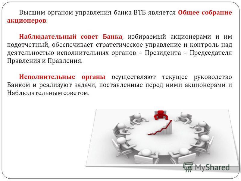 Высшим органом управления банка ВТБ является Общее собрание акционеров. Наблюдательный совет Банка, избираемый акционерами и им подотчетный, обеспечивает стратегическое управление и контроль над деятельностью исполнительных органов – Президента – Пре