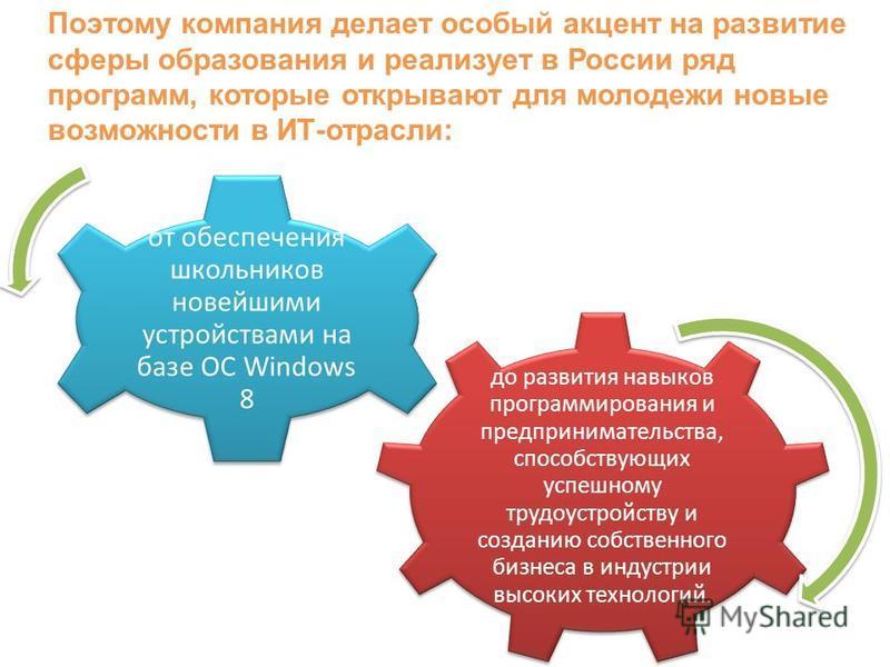 Поэтому компания делает особый акцент на развитие сферы образования и реализует в России ряд программ, которые открывают для молодежи новые возможности в ИТ-отрасли: до развития навыков программирования и предпринимательства, способствующих успешному