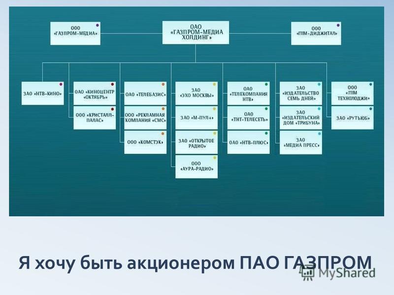 Я хочу быть акционером ПАО ГАЗПРОМ
