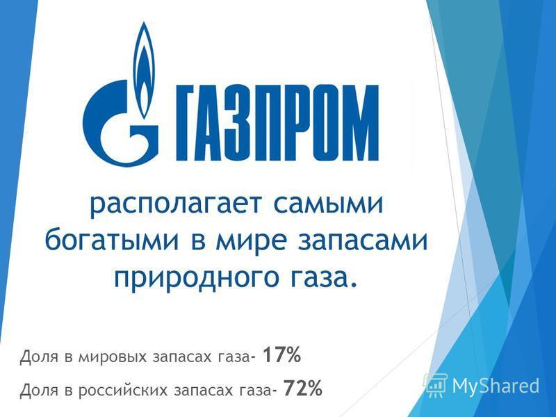 располагает самыми богатыми в мире запасами природного газа. Доля в мировых запасах газа- 17% Доля в российских запасах газа- 72%