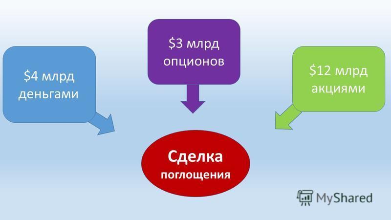 Сделка поглощения $4 млрд деньгами $12 млрд акциями $3 млрд опционов