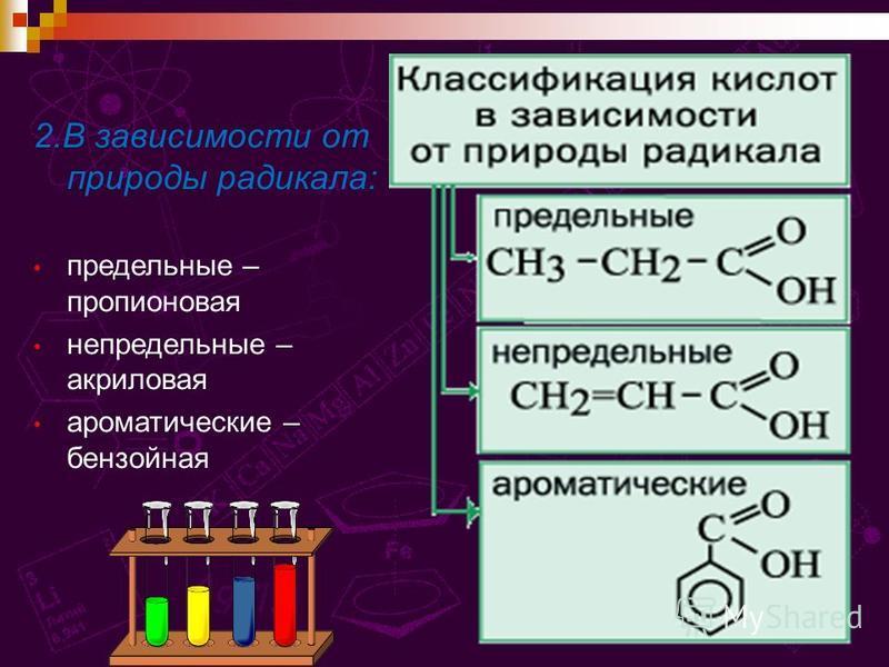 2. В зависимости от природы радикала: предельные – пропионовая непредельные – акриловая ароматические – бензойная