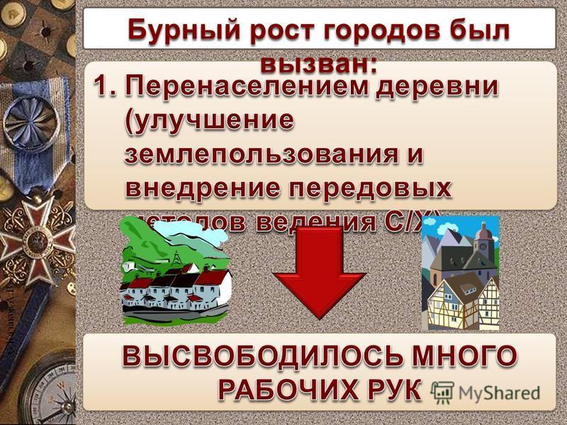 Бурный рост городов был вызван: © Казаков А.В.