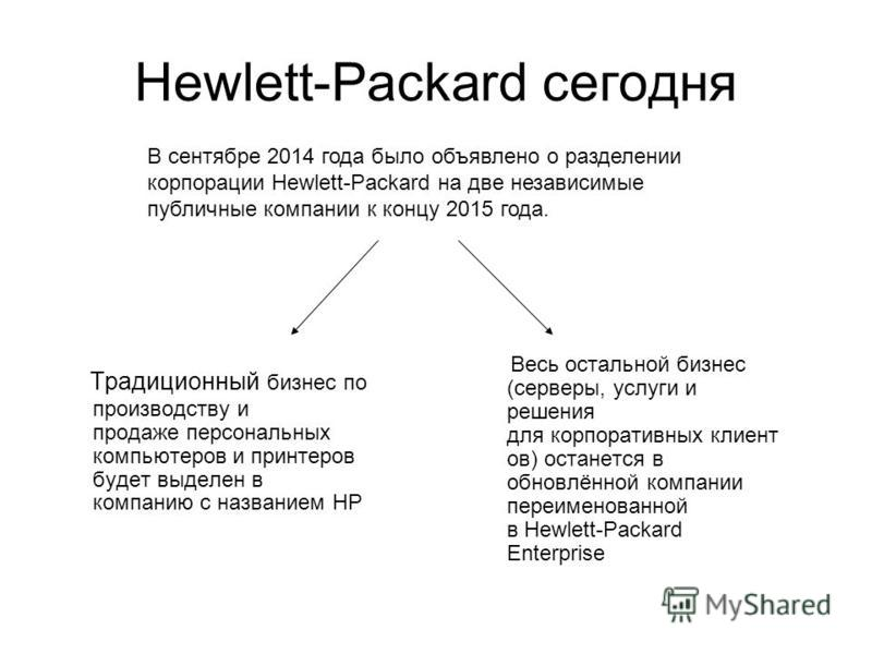 Hewlett-Packard сегодня Традиционный бизнес по производству и продаже персональных компьютеров и принтеров будет выделен в компанию с названием HP Весь остальной бизнес (серверы, услуги и решения для корпоративных клиент ов) останется в обновлённой к