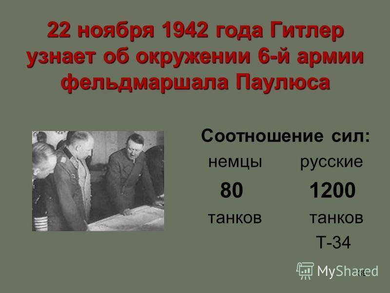 39 22 ноября 1942 года Гитлер узнает об окружении 6-й армии фельдмаршала Паулюса Соотношение сил: немцы русские 80 1200 танков Т-34