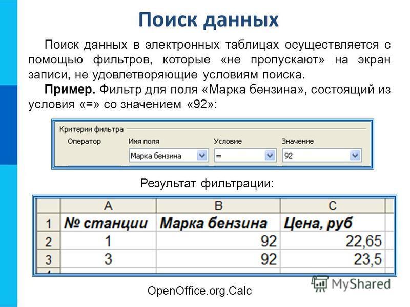 Поиск данных Поиск данных в электронных таблицах осуществляется с помощью фильтров, которые «не пропускают» на экран записи, не удовлетворяющие условиям поиска. Пример. Фильтр для поля «Марка бензина», состоящий из условия «=» со значением «92»: Резу