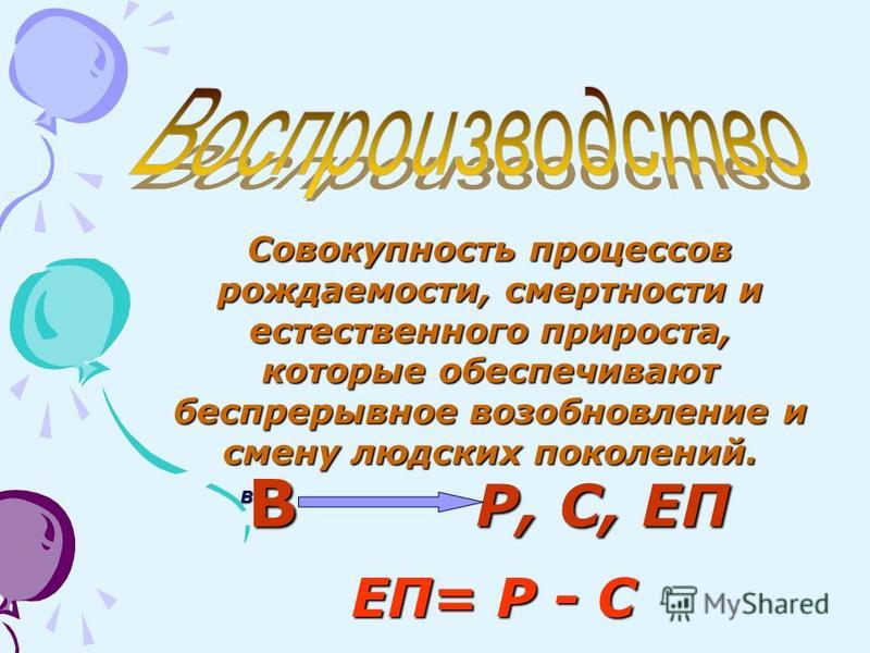 Совокупность процессов рождаемости, смертности и естественного прироста, которые обеспечивают беспрерывное возобновление и смену людских поколений. в В Р, С, ЕП ЕП= Р - С