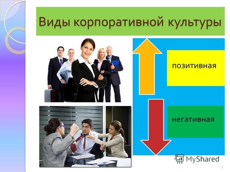 Виды корпоративной культуры позитивная негативная 7