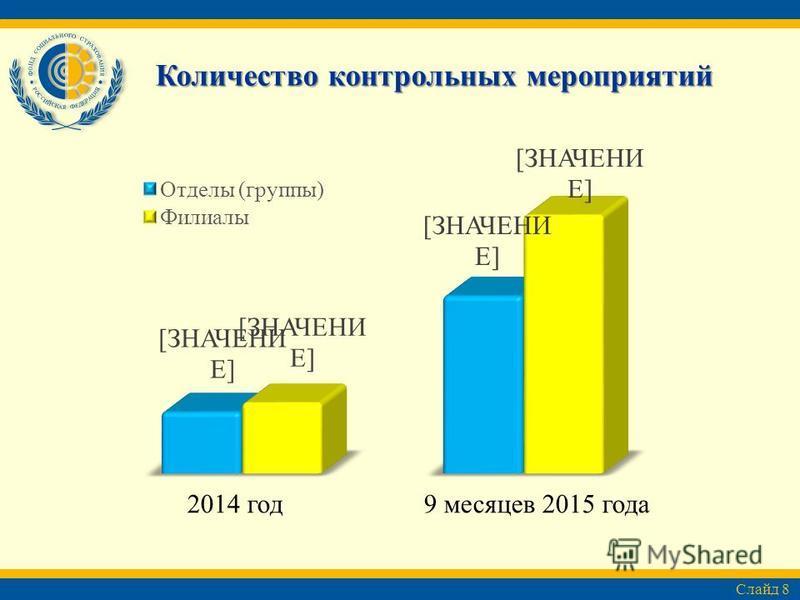 Количество контрольных мероприятий 2014 год 9 месяцев 2015 года Слайд 8
