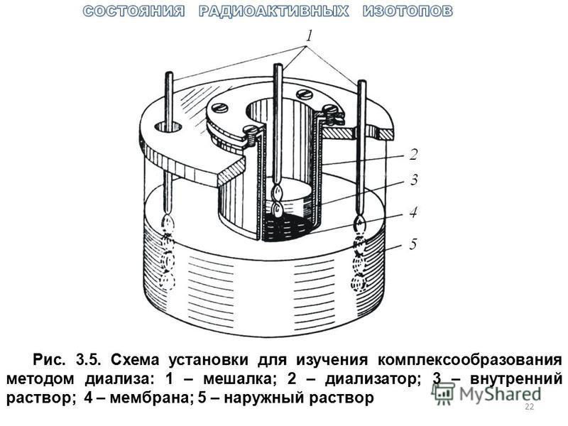 22 Рис. 3.5. Схема установки для изучения комплексообразования методом диализа: 1 – мешалка; 2 – диализатор; 3 – внутренний раствор; 4 – мембрана; 5 – наружный раствор
