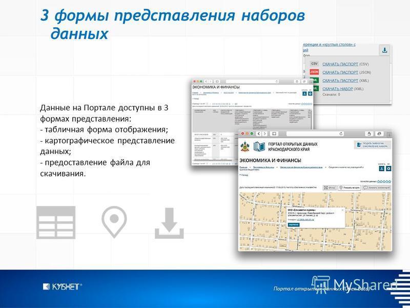 Портал открытых данных (Open Data) 3 формы представления наборов данных Данные на Портале доступны в 3 формах представления: - табличная форма отображения; - картографическое представление данных; - предоставление файла для скачивания.